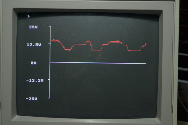 The graph of the DC voltage changing over time using the PC fan speed controller