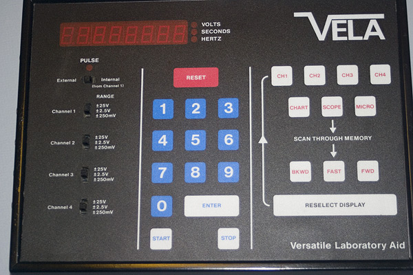 The VELA front panel in detail